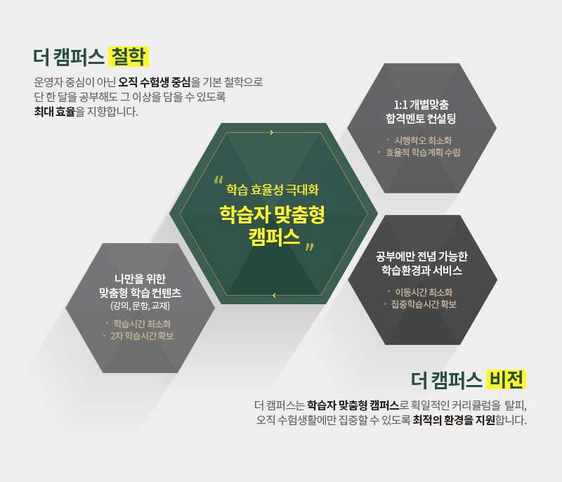 THE CAMPUS 철학