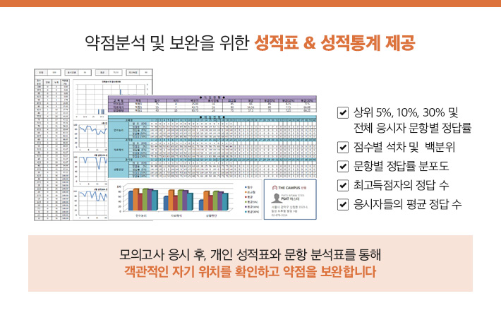 약점분석 및 보완을 위한 성적표 & 성적통계 제공