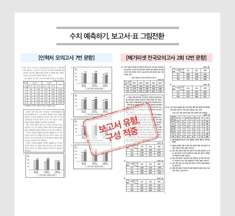 수치 예측하기, 보고서-표 그림전환