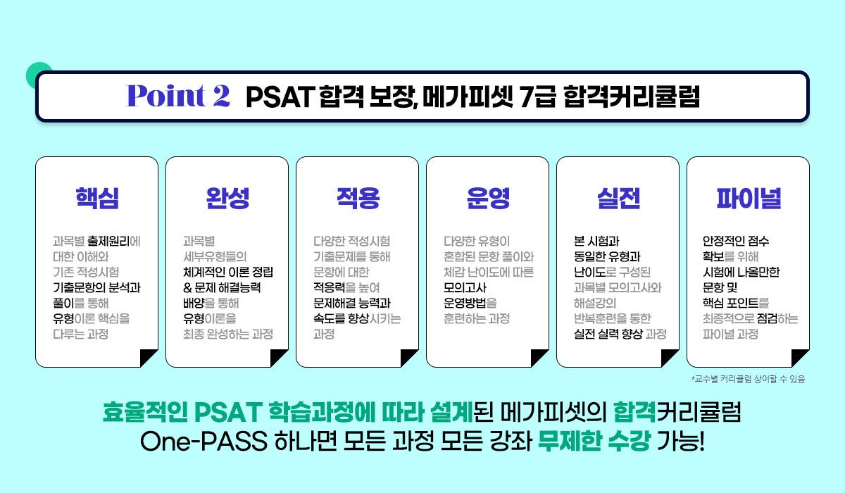 PSAT 합격 보장, 메가피셋 7급 합격커리큘럼