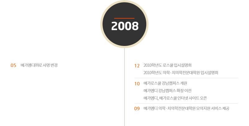 2008년도 연혁