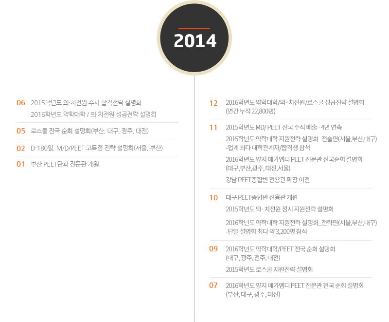 2014년도 연혁