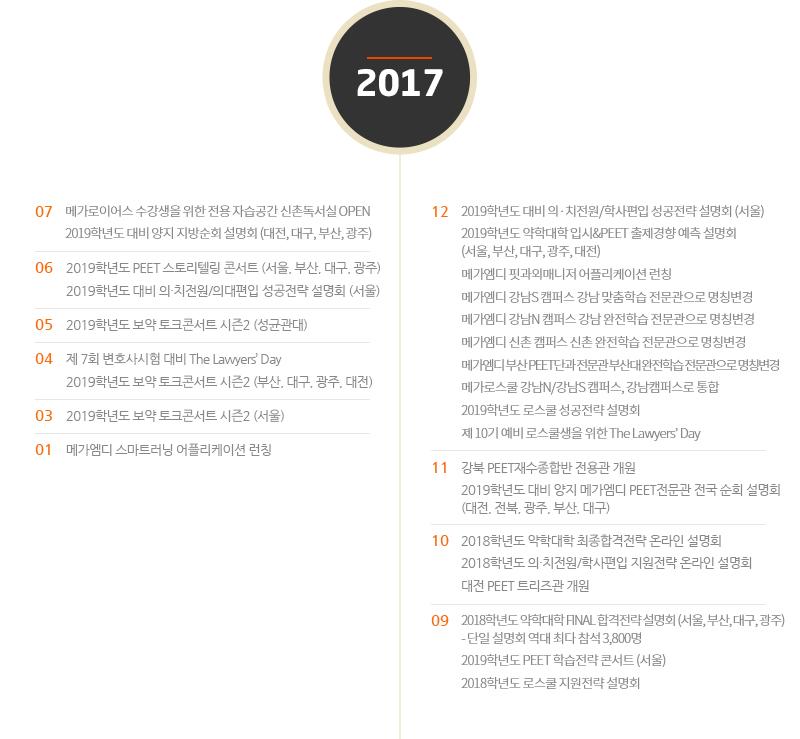 2017년도 연혁