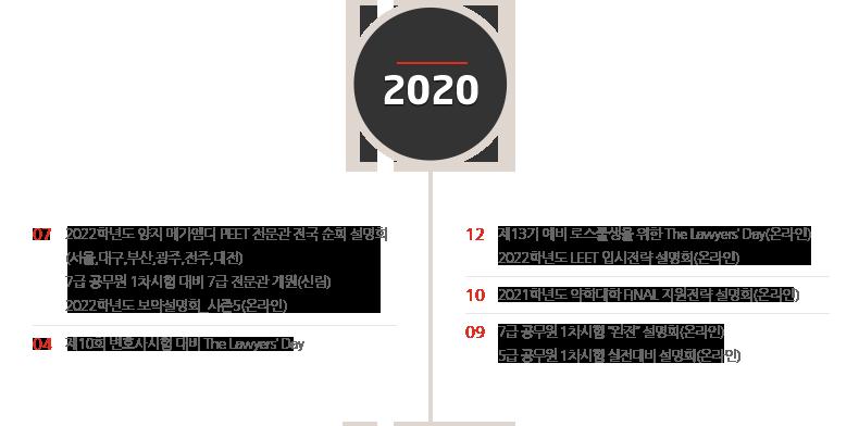 2020년도 연혁